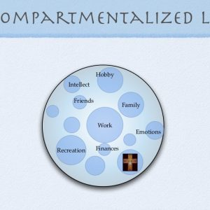 Compartmentalized Christianity
